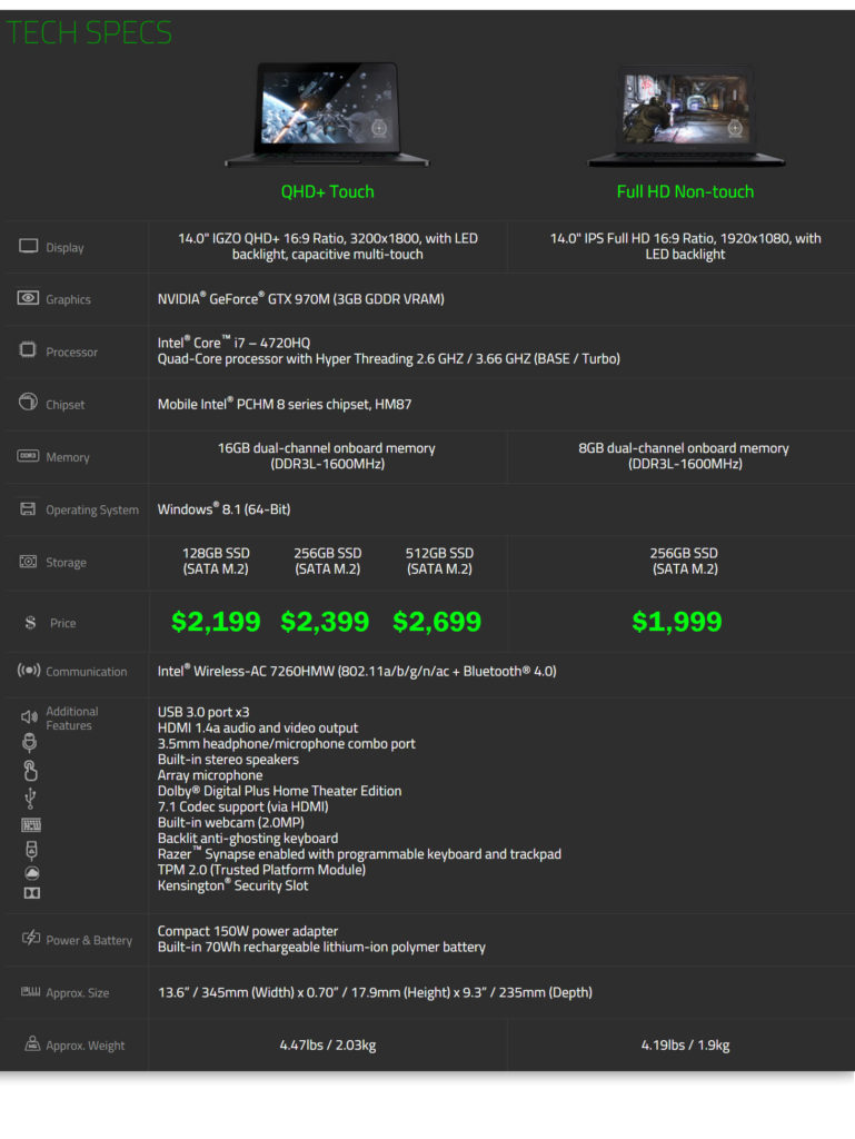 Razer_Blade_Spec_Sheet_Price_Wide