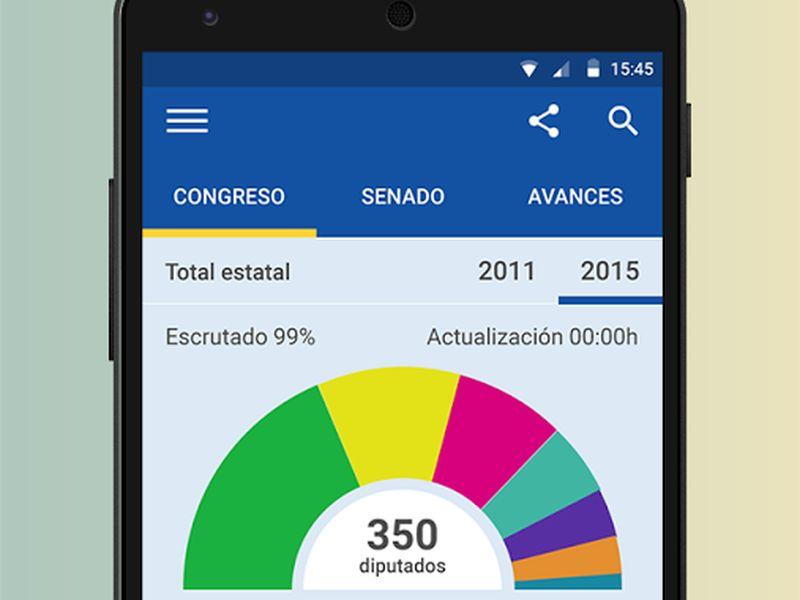 Sigue los resultados electorales con 39 elecciones generales for Resultados electorales ministerio