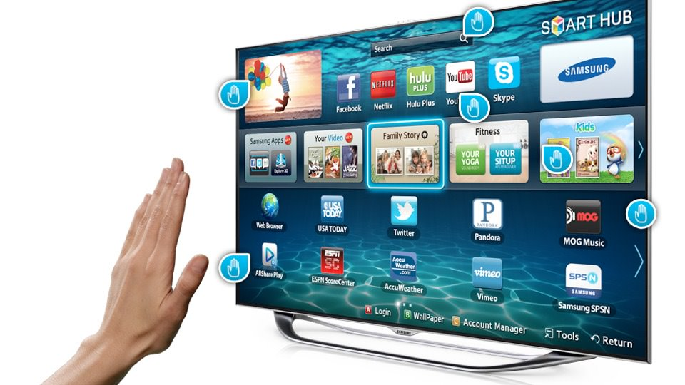 smart-television