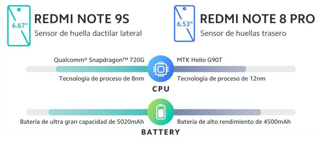 Redmi-Note-9S